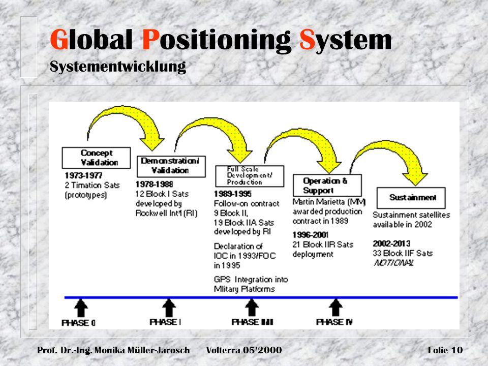 Prof. Dr.-Ing. Monika Müller-JaroschVolterra 052000Folie 10 Global Positioning System Systementwicklung