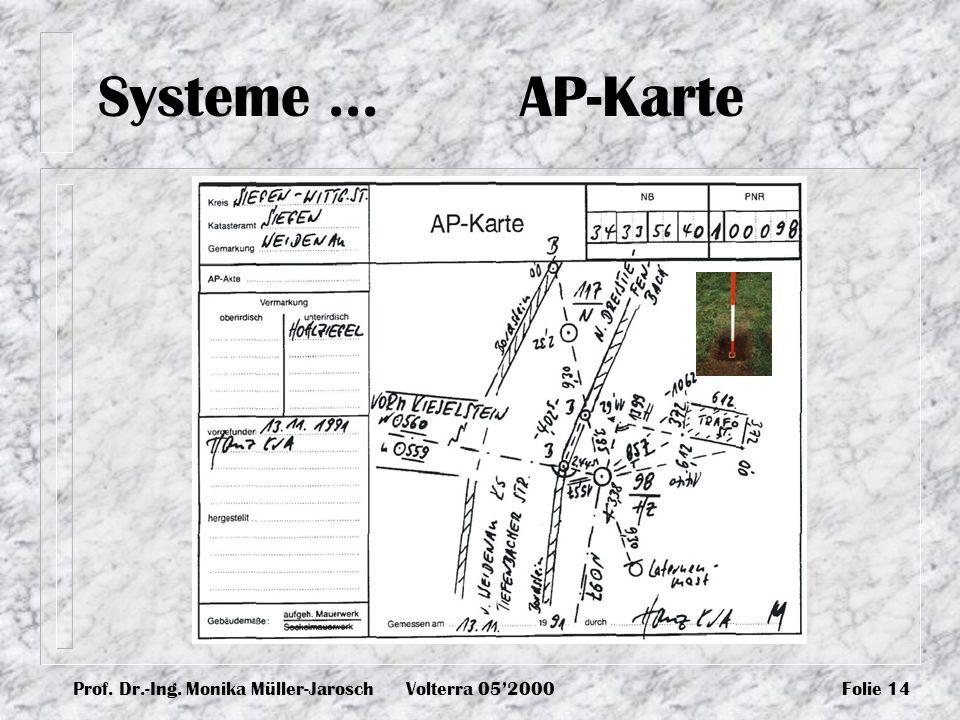 Prof. Dr.-Ing. Monika Müller-JaroschVolterra 052000Folie 14 Systeme... AP-Karte