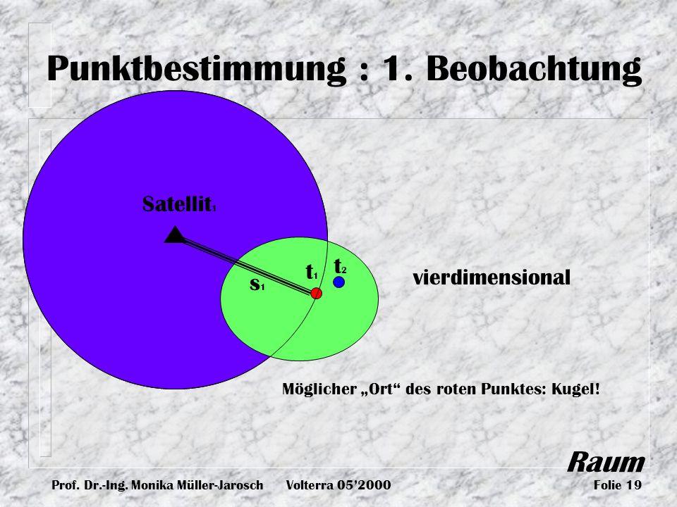 Prof. Dr.-Ing. Monika Müller-JaroschVolterra 052000Folie 19 Punktbestimmung : 1. Beobachtung vierdimensional Raum t1t1 t2t2 Satellit 1 s1s1 Möglicher