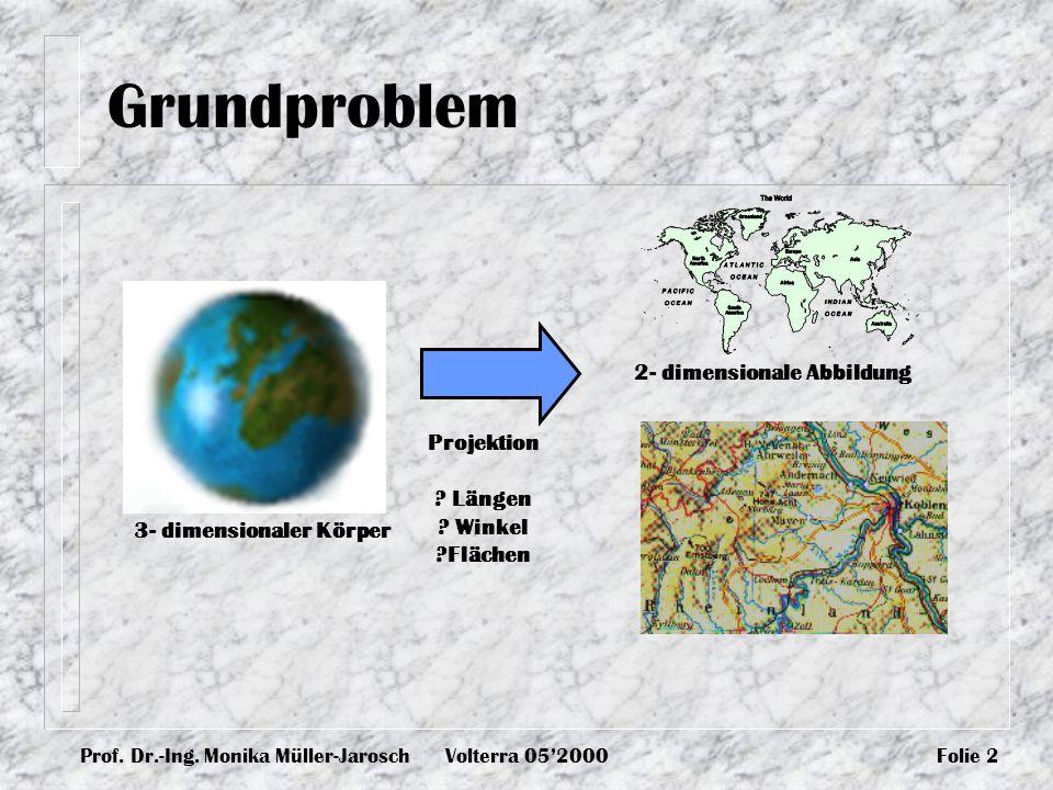 Prof. Dr.-Ing. Monika Müller-JaroschVolterra 052000Folie 2 3- dimensionaler Körper 2- dimensionale Abbildung Projektion ? Längen ? Winkel ?Flächen Gru