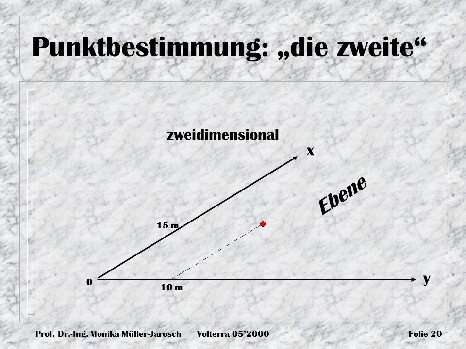 Prof. Dr.-Ing. Monika Müller-JaroschVolterra 052000Folie 20 Punktbestimmung: die zweite zweidimensional y x Ebene 0 10 m 15 m