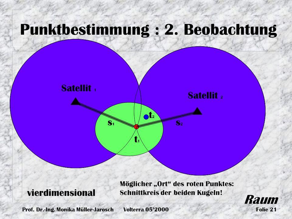 Prof. Dr.-Ing. Monika Müller-JaroschVolterra 052000Folie 21 Punktbestimmung : 2. Beobachtung vierdimensional Raum t1t1 t2t2 Satellit 1 s1s1 Satellit 2