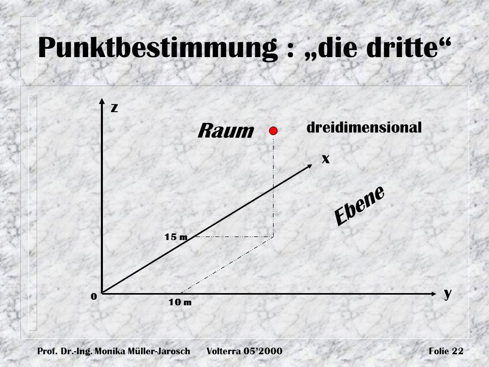 Prof. Dr.-Ing. Monika Müller-JaroschVolterra 052000Folie 22 Punktbestimmung : die dritte dreidimensional y x Ebene 0 10 m 15 m z Raum