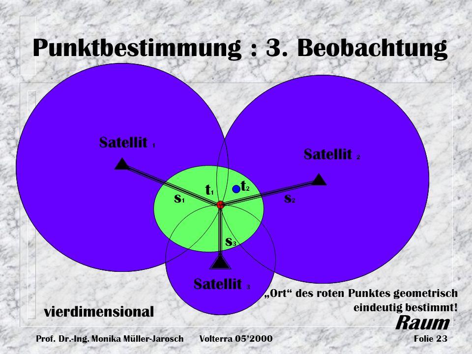 Prof. Dr.-Ing. Monika Müller-JaroschVolterra 052000Folie 23 Punktbestimmung : 3. Beobachtung vierdimensional Raum t1t1 t2t2 Satellit 1 s1s1 Satellit 2