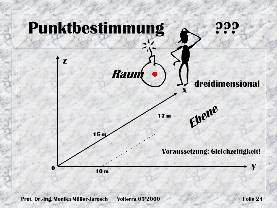 Prof. Dr.-Ing. Monika Müller-JaroschVolterra 052000Folie 24 Punktbestimmung ??? dreidimensional y x Ebene 0 10 m 15 m z Raum 17 m Voraussetzung: Gleic