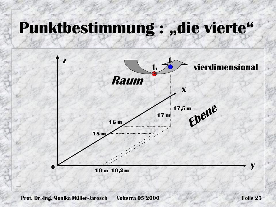 Prof. Dr.-Ing. Monika Müller-JaroschVolterra 052000Folie 25 Punktbestimmung : die vierte vierdimensional y x Ebene 0 10 m 15 m z Raum 17 m t1t1 10,2 m