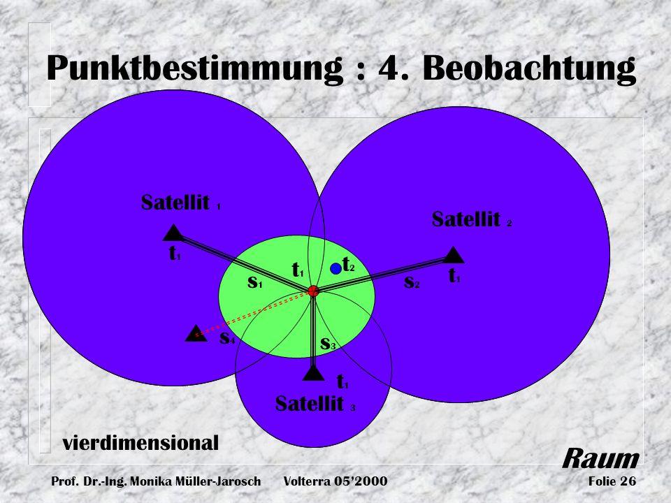 Prof. Dr.-Ing. Monika Müller-JaroschVolterra 052000Folie 26 Punktbestimmung : 4. Beobachtung vierdimensional Raum t1t1 t2t2 Satellit 1 s1s1 Satellit 2