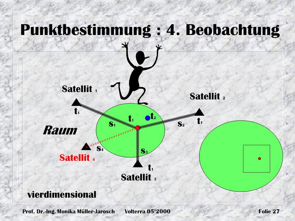 Prof. Dr.-Ing. Monika Müller-JaroschVolterra 052000Folie 27 Punktbestimmung : 4. Beobachtung vierdimensional Raum t1t1 t2t2 Satellit 1 s1s1 Satellit 2