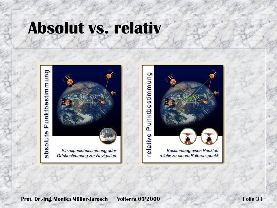 Prof. Dr.-Ing. Monika Müller-JaroschVolterra 052000Folie 31 Absolut vs. relativ