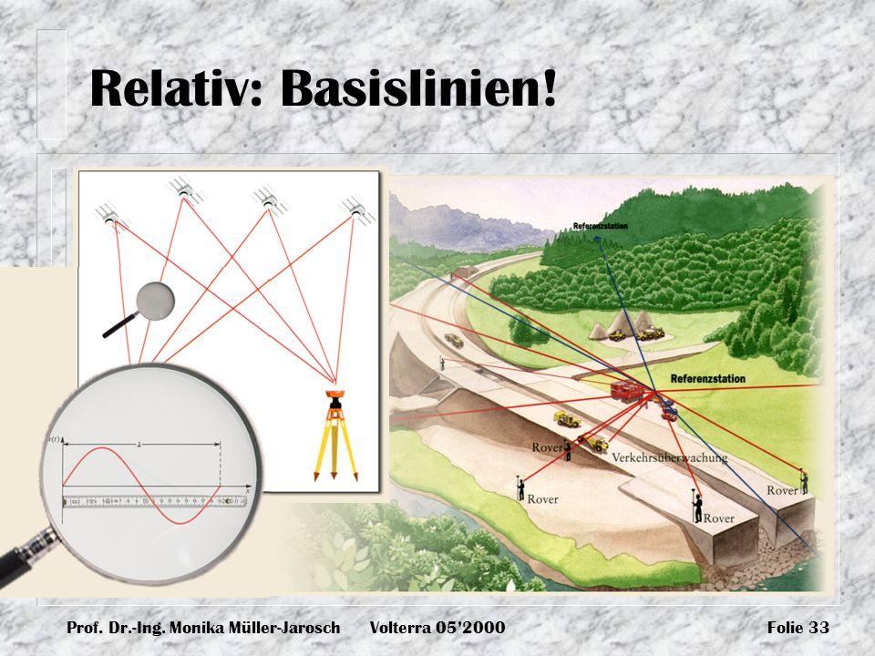 Prof. Dr.-Ing. Monika Müller-JaroschVolterra 052000Folie 33 Relativ: Basislinien!