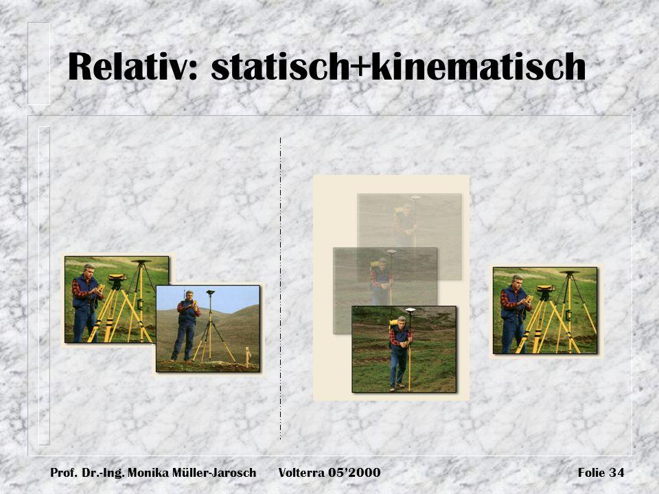 Prof. Dr.-Ing. Monika Müller-JaroschVolterra 052000Folie 34 Relativ: statisch+kinematisch