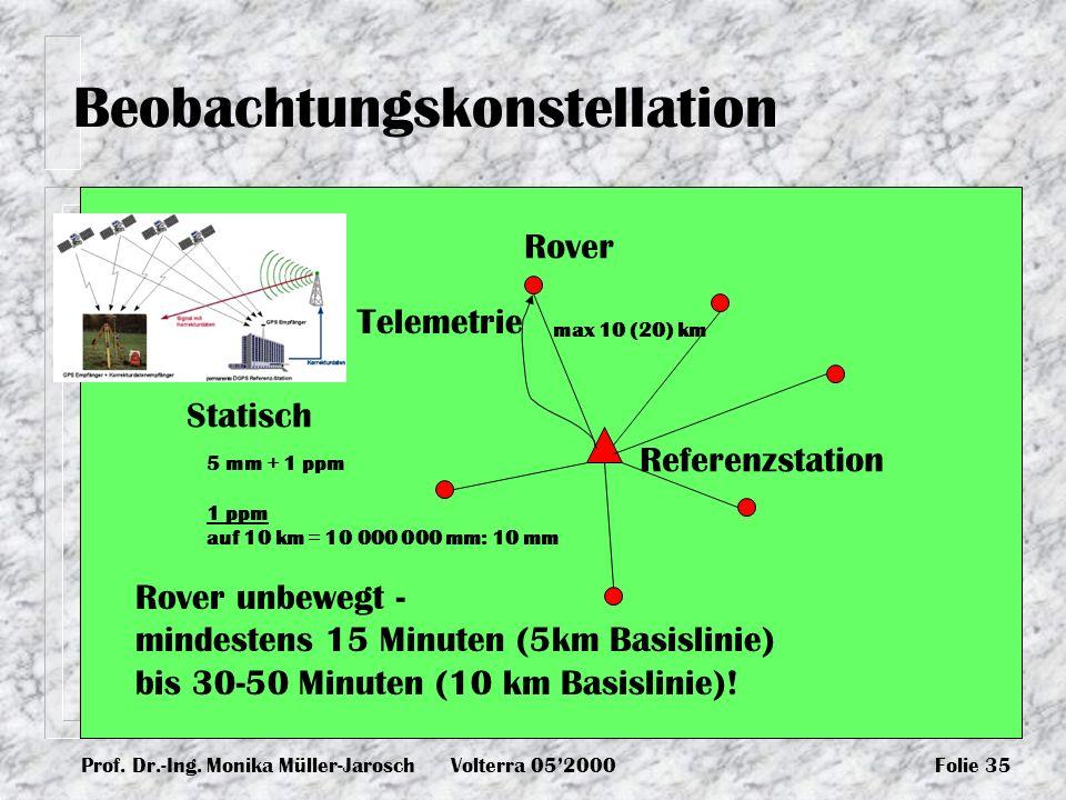 Prof. Dr.-Ing. Monika Müller-JaroschVolterra 052000Folie 35 Beobachtungskonstellation Statisch Rover unbewegt - mindestens 15 Minuten (5km Basislinie)