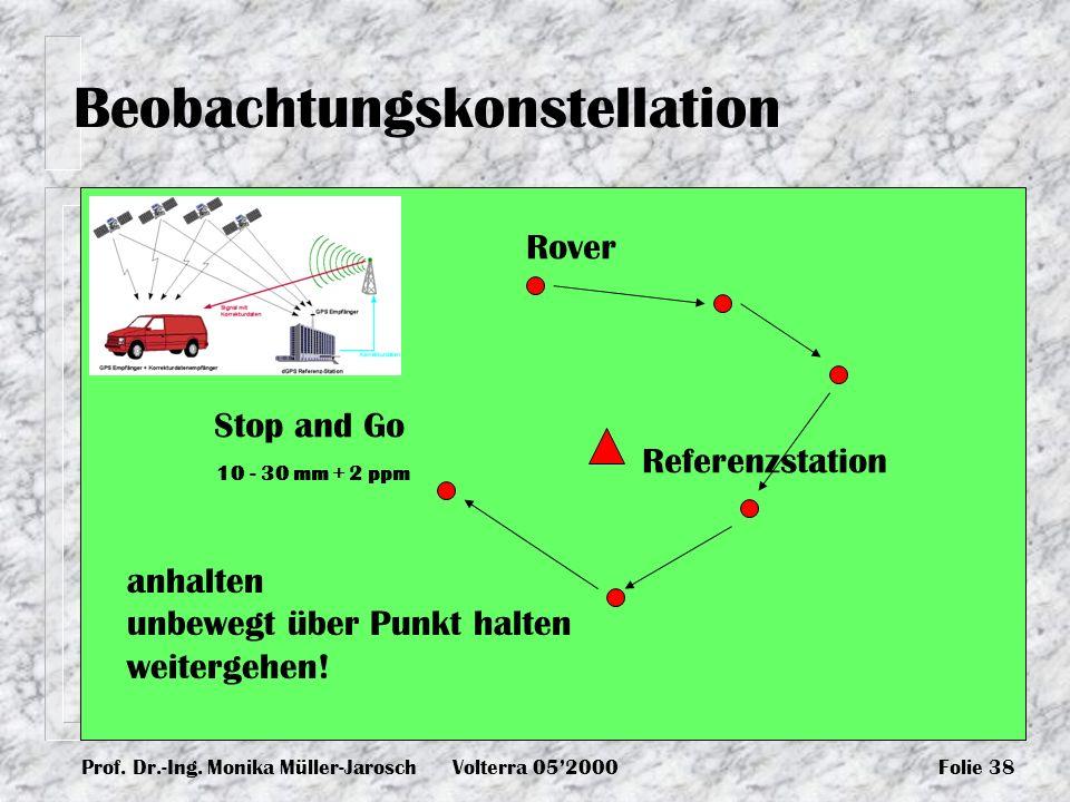 Prof. Dr.-Ing. Monika Müller-JaroschVolterra 052000Folie 38 Beobachtungskonstellation Stop and Go anhalten unbewegt über Punkt halten weitergehen! Rov