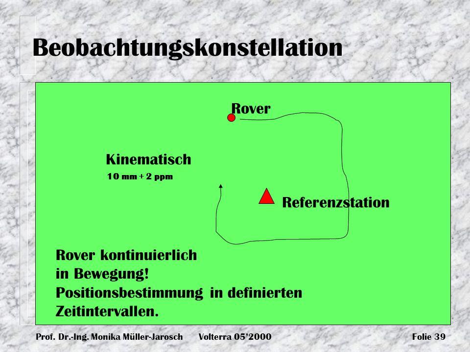 Prof. Dr.-Ing. Monika Müller-JaroschVolterra 052000Folie 39 Beobachtungskonstellation Kinematisch Rover kontinuierlich in Bewegung! Positionsbestimmun