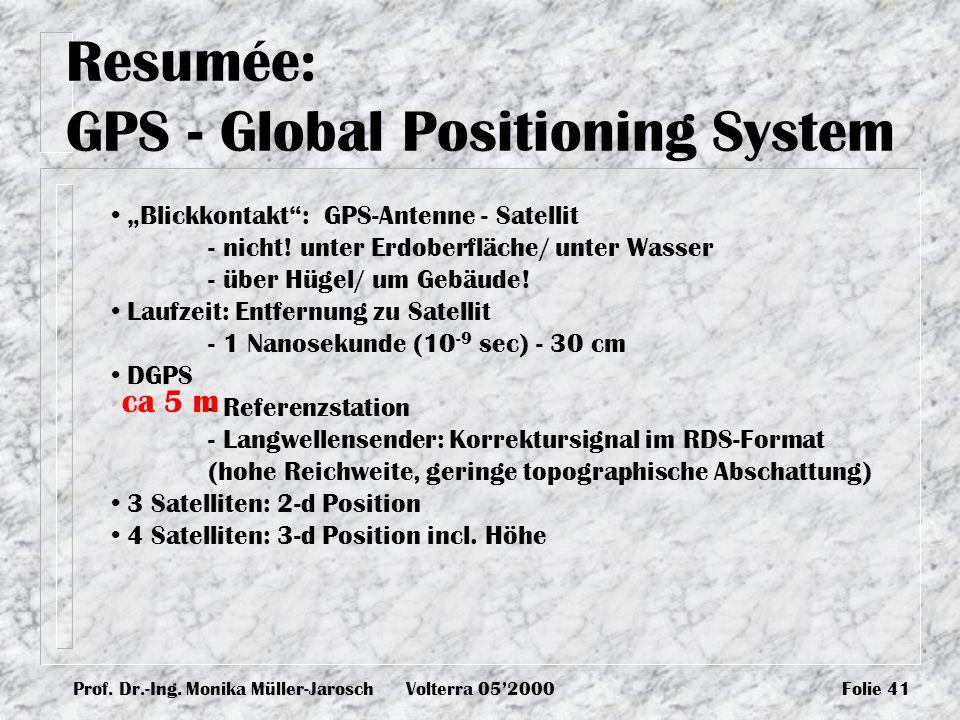 Prof. Dr.-Ing. Monika Müller-JaroschVolterra 052000Folie 41 Resumée: GPS - Global Positioning System Blickkontakt: GPS-Antenne - Satellit - nicht! unt