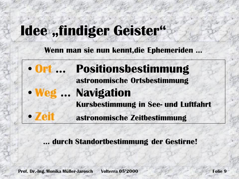 Prof. Dr.-Ing. Monika Müller-JaroschVolterra 052000Folie 9 Idee findiger Geister Wenn man sie nun kennt,die Ephemeriden... Ort...Positionsbestimmung a