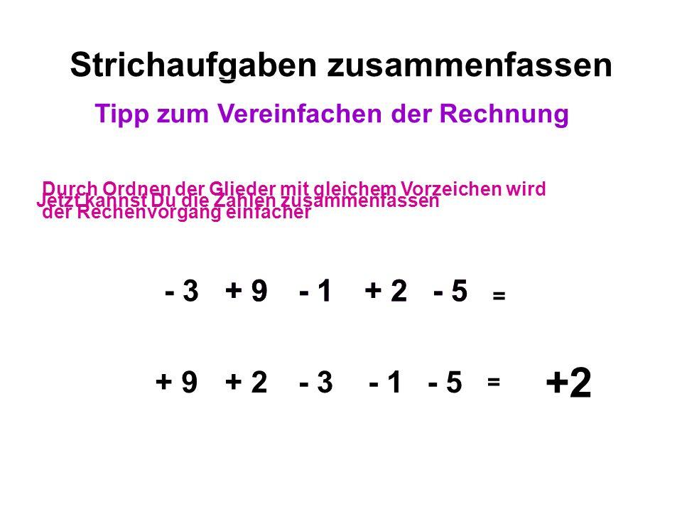 Strichaufgaben zusammenfassen Tipp zum Vereinfachen der Rechnung + 9- 1+ 2- 5- 3+ 9- 1+ 2- 5 Durch Ordnen der Glieder mit gleichem Vorzeichen wird der Rechenvorgang einfacher + 9 + 2- 3- 1- 5 = + 11 Jetzt kannst Du die Zahlen zusammenfassen + 8+ 7+2 =