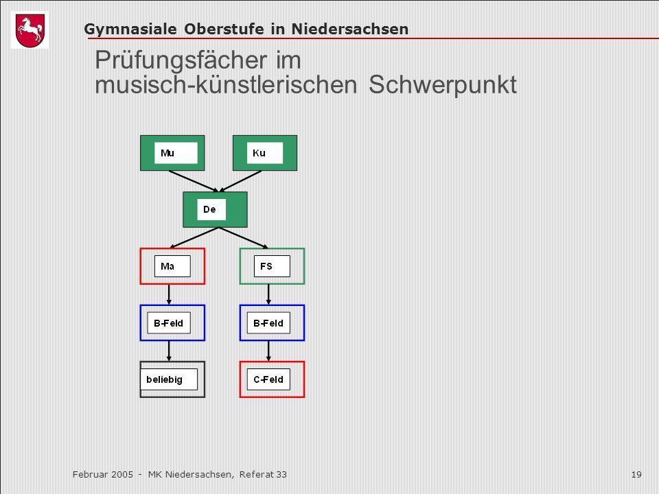 Gymnasiale Oberstufe in Niedersachsen Februar 2005 - MK Niedersachsen, Referat 3319 Prüfungsfächer im musisch-künstlerischen Schwerpunkt