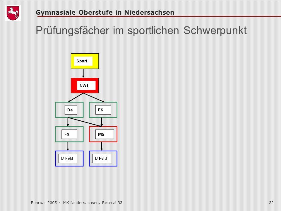 Gymnasiale Oberstufe in Niedersachsen Februar 2005 - MK Niedersachsen, Referat 3322 Prüfungsfächer im sportlichen Schwerpunkt