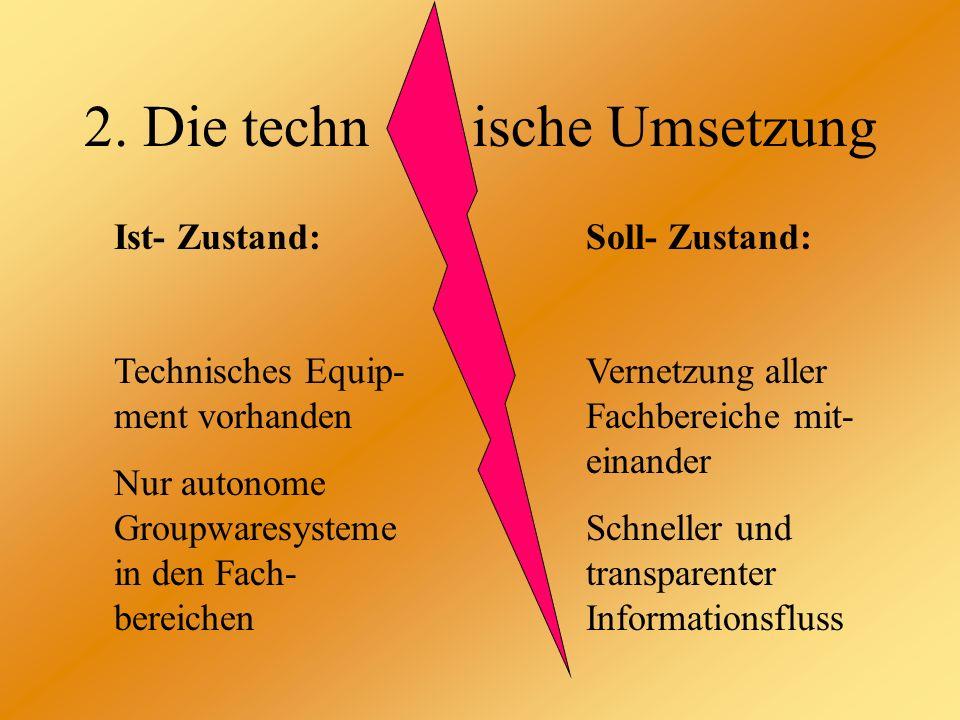 2. Die techn ische Umsetzung Ist- Zustand: Technisches Equip- ment vorhanden Nur autonome Groupwaresysteme in den Fach- bereichen Soll- Zustand: Verne