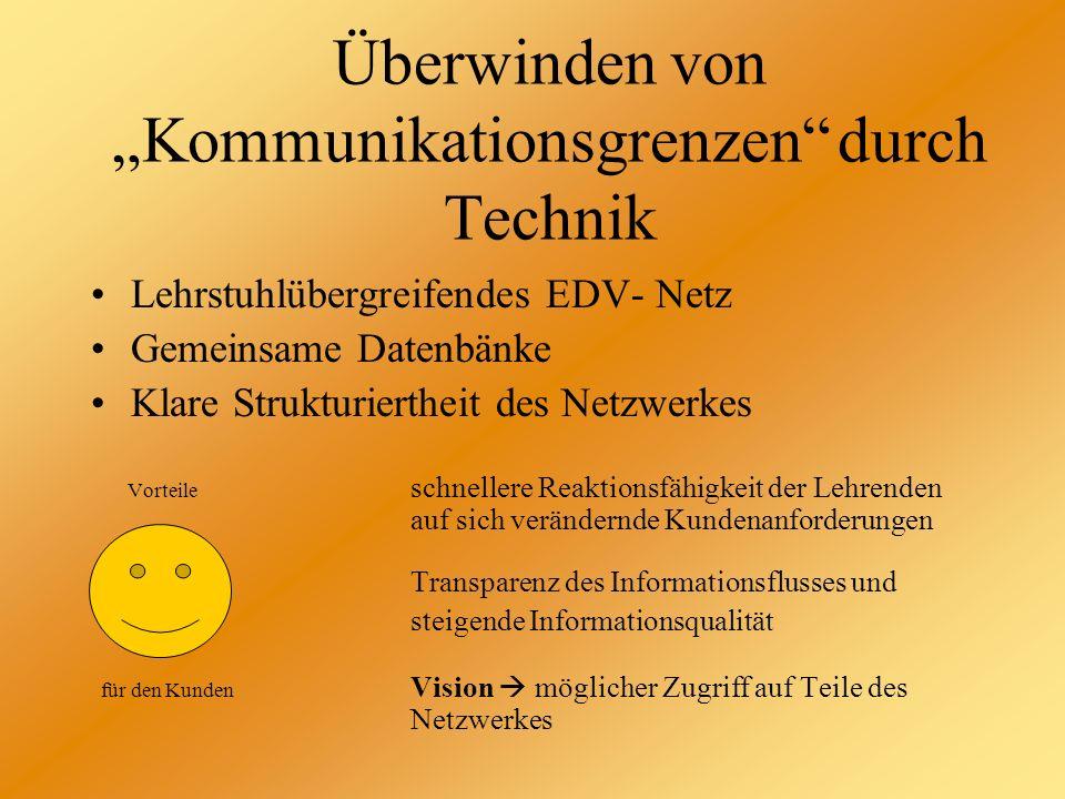 Überwinden von Kommunikationsgrenzen durch Technik Lehrstuhlübergreifendes EDV- Netz Gemeinsame Datenbänke Klare Strukturiertheit des Netzwerkes Vorte