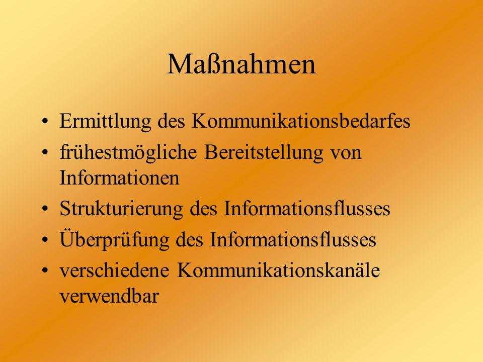 Maßnahmen Ermittlung des Kommunikationsbedarfes frühestmögliche Bereitstellung von Informationen Strukturierung des Informationsflusses Überprüfung de
