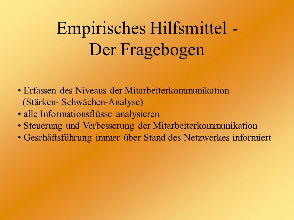 Empirisches Hilfsmittel - Der Fragebogen Erfassen des Niveaus der Mitarbeiterkommunikation (Stärken- Schwächen-Analyse) alle Informationsflüsse analys