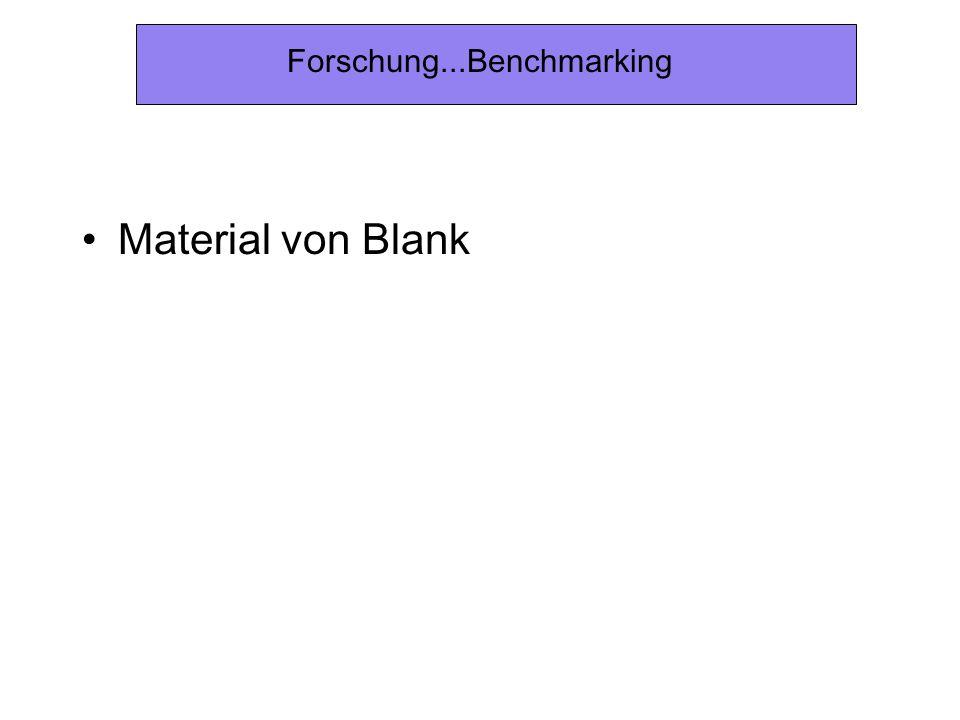 Forschung...Benchmarking Material von Blank