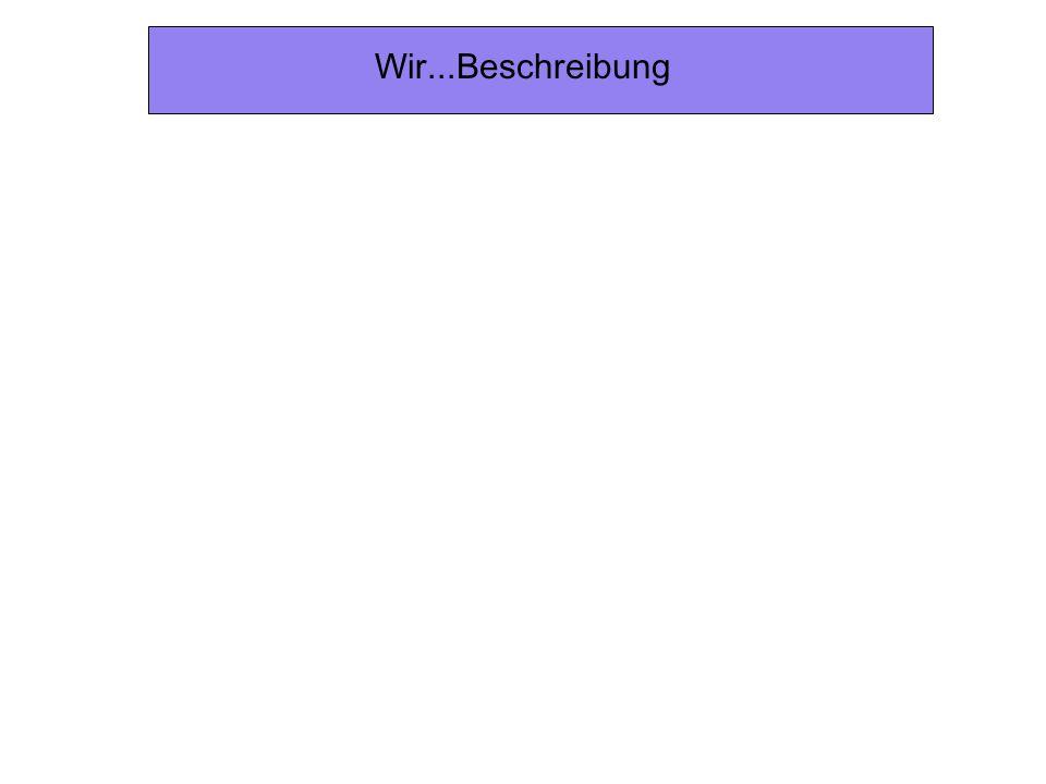 Aktuelles Pressemitteilungen siehe http://www.uni- karlsruhe.de/~presse/Pressestelle/2000 /pi091.html Veröffentlichungen (Material kommt noch)
