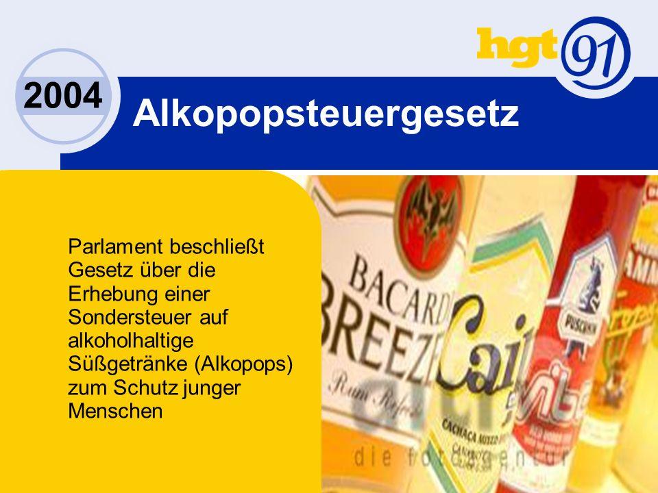 2004 Parlament beschließt Gesetz über die Erhebung einer Sondersteuer auf alkoholhaltige Süßgetränke (Alkopops) zum Schutz junger Menschen Alkopopsteuergesetz
