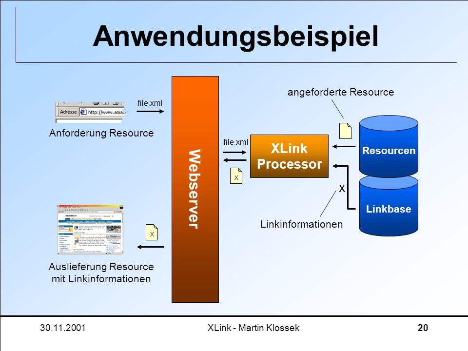 30.11.2001XLink - Martin Klossek20 Anwendungsbeispiel Anforderung Resource Auslieferung Resource mit Linkinformationen Linkbase Resourcen Webserver XL