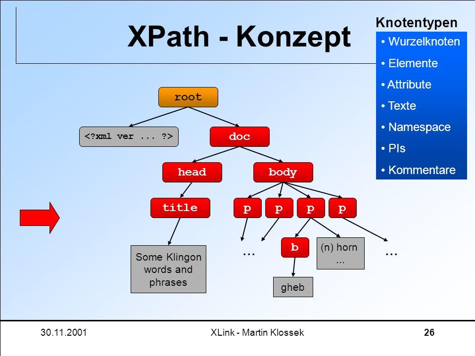 30.11.2001XLink - Martin Klossek26 XPath - Konzept doc headbody titlepppp root Some Klingon words and phrases gheb b (n) horn... Wurzelknoten Elemente
