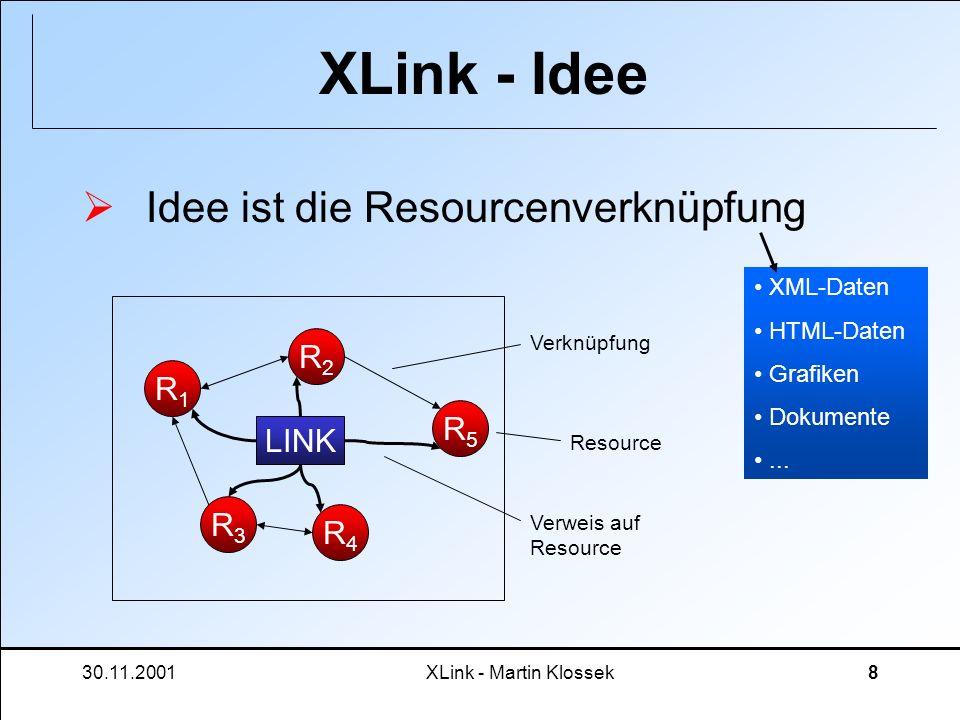 30.11.2001XLink - Martin Klossek19 XLink - Linkbases Weiteres Feature von XLink Erlauben leichte Änderung von Links Essentiell bei nicht änderbaren Resourcen wie Grafiken Nach Spezifikation im XLink-Format 5 Externe Links und Linkdatenbanken Linkbase