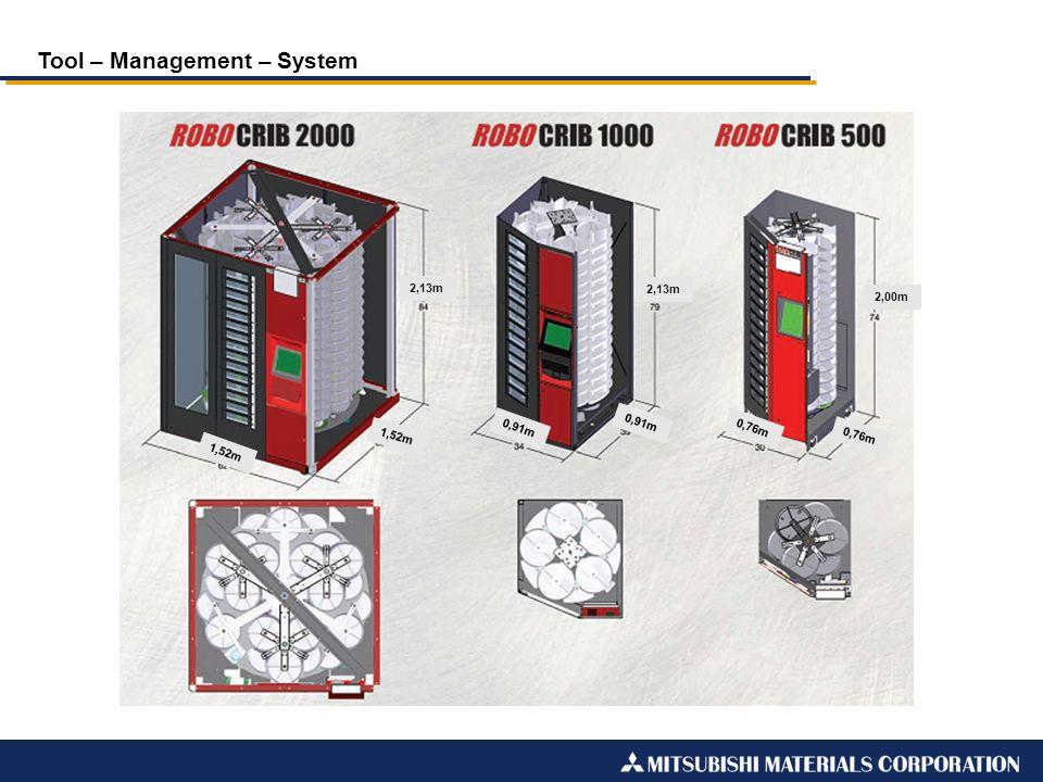 Tool – Management – System ROBOCRIB 500 Maschinengewicht.: ca.