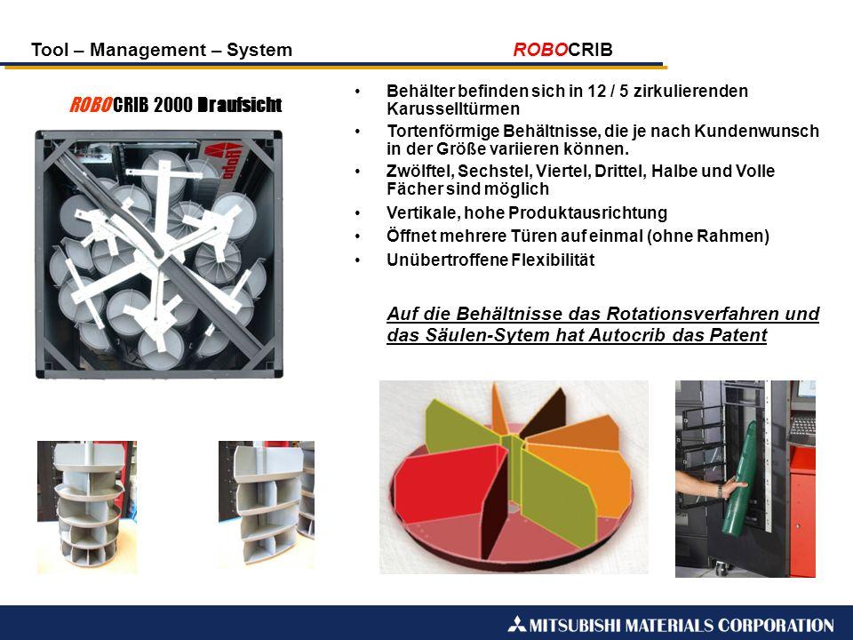 Tool – Management – System ROBOCRIB Behälter befinden sich in 12 / 5 zirkulierenden Karusselltürmen Tortenförmige Behältnisse, die je nach Kundenwunsc