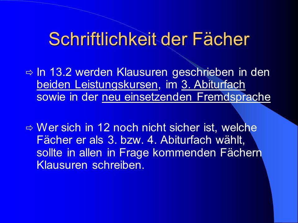 Schriftlichkeit der Fächer Verpflichtend sind in den Halbjahren 12.1, 12.2 und 13.1 Klausuren in folgenden Fächern: Deutsch, Mathematik, den vier Abit