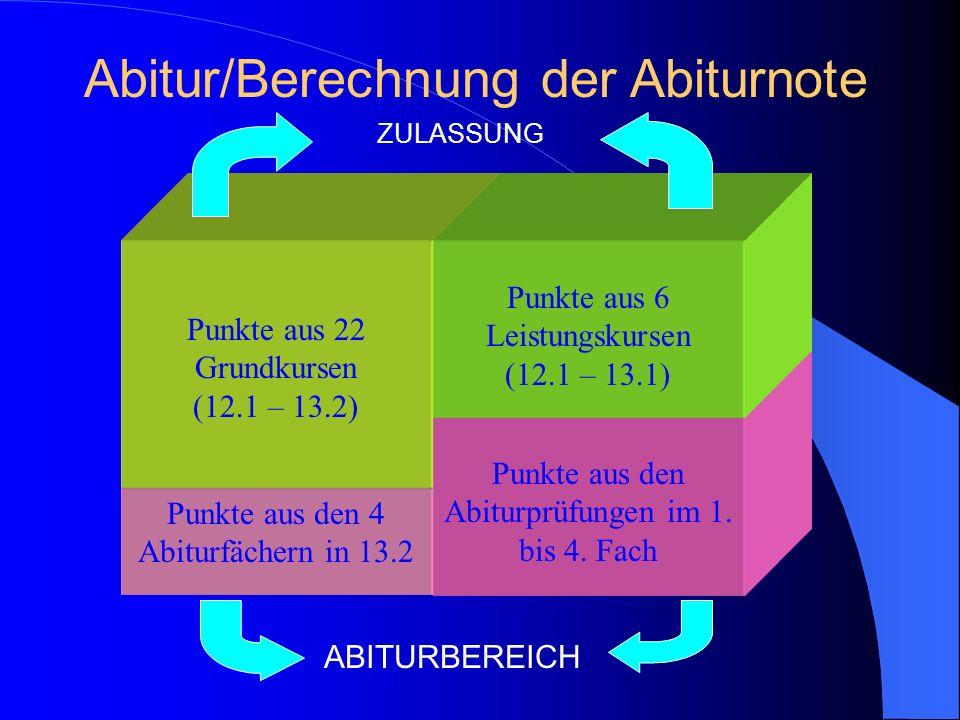 Bewertung der Leistungen / Qualifikation fürs Abitur Die Bewertung der Leistungen erfolgt ab der 12.1 in Punkten (15 Punkte = 1+, 0 Punkte = 6). In 16