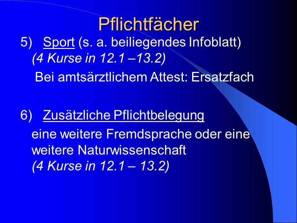 Pflichtfächer 4) Religion evangelisch oder römisch-katholisch (2 Kurse in 12.1 – 12.2) bei Abmeldung von Religion: Philosophie Wenn Philisophie (Pl) s
