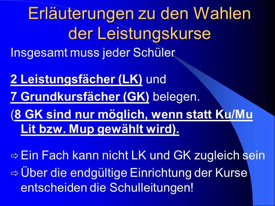 Abitur/Berechnung der Abiturnote ZULASSUNG ABITURBEREICH Punkte aus den 4 Abiturfächern in 13.2 Punkte aus 22 Grundkursen (12.1 – 13.2) Punkte aus den Abiturprüfungen im 1.