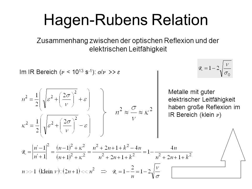 1 Hagen-Rubens Relation Zusammenhang zwischen der optischen Reflexion und der elektrischen Leitfähigkeit Im IR Bereich ( < 10 13 s -1 ): / Metalle mit