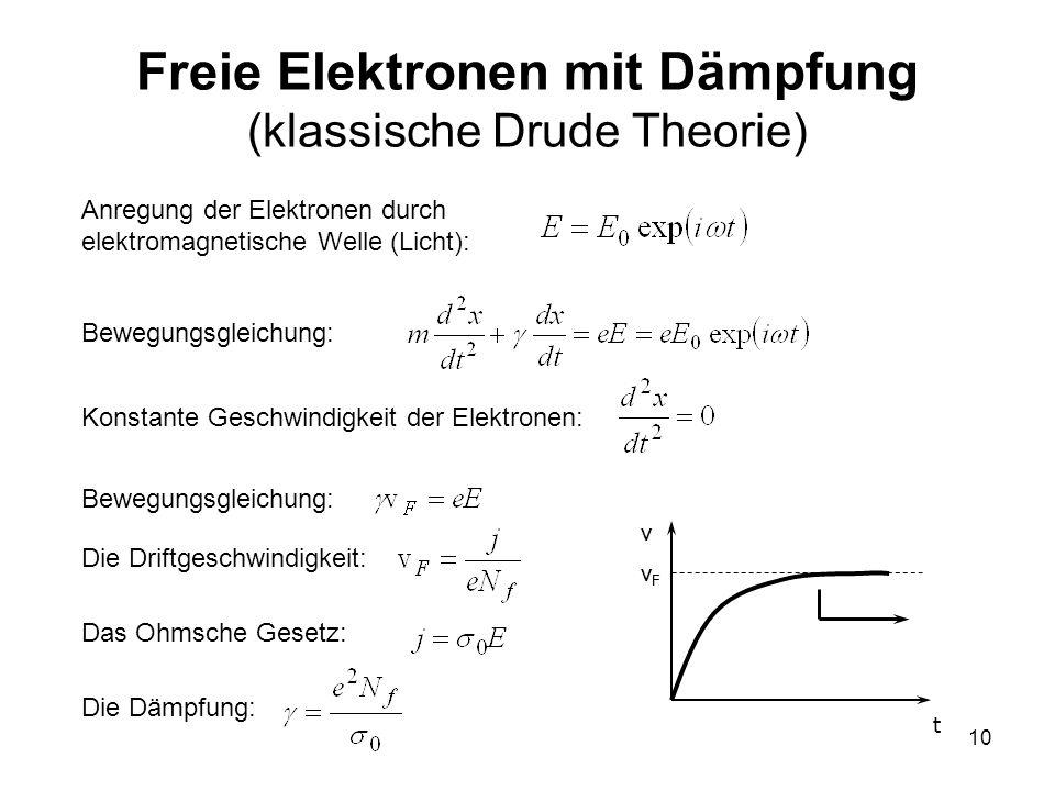 10 Freie Elektronen mit Dämpfung (klassische Drude Theorie) Anregung der Elektronen durch elektromagnetische Welle (Licht): Bewegungsgleichung: Konsta