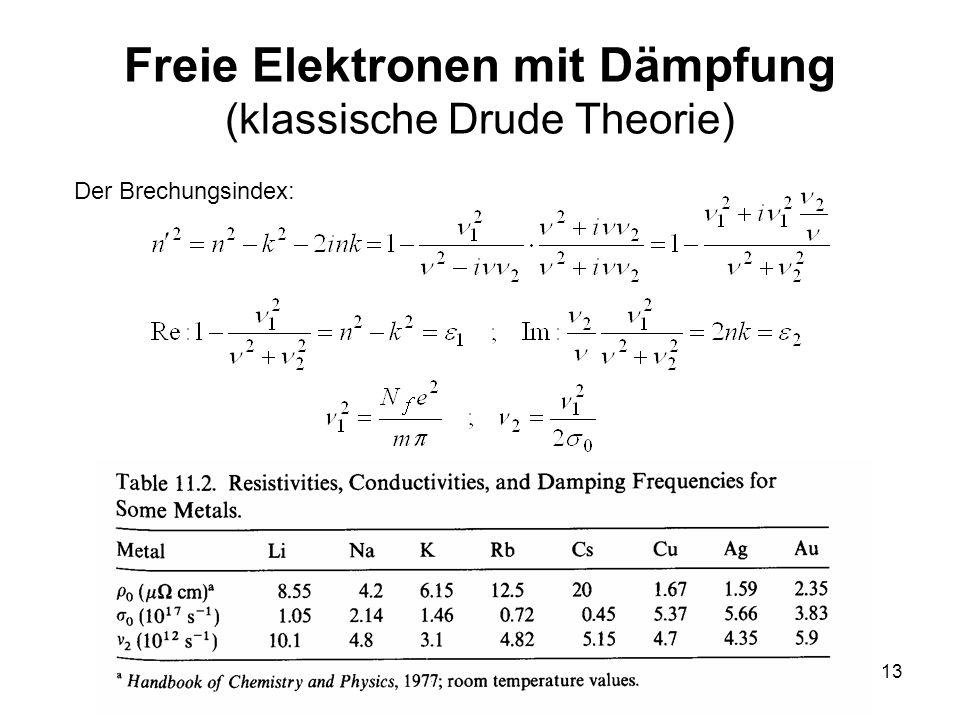 13 Freie Elektronen mit Dämpfung (klassische Drude Theorie) Der Brechungsindex: