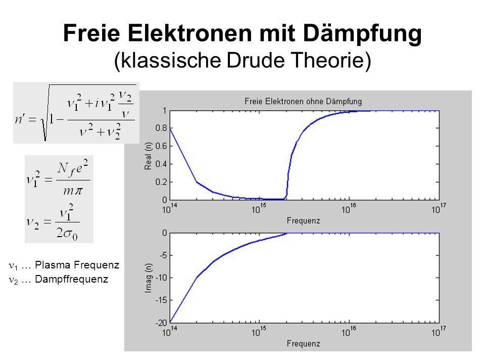 14 Freie Elektronen mit Dämpfung (klassische Drude Theorie) 1 … Plasma Frequenz 2 … Dampffrequenz