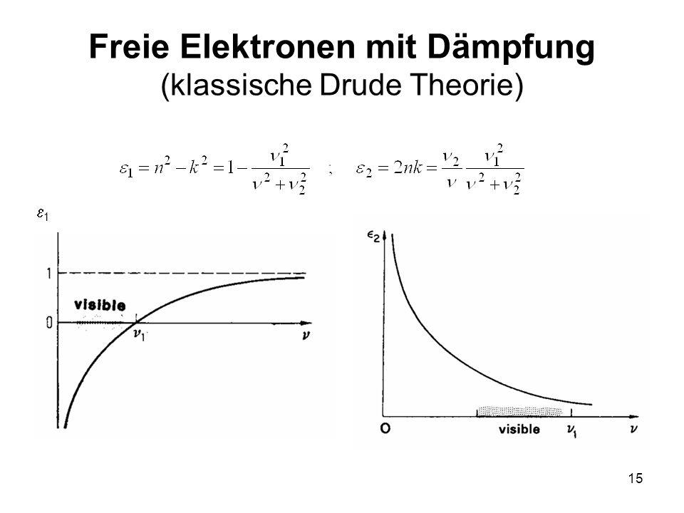 15 Freie Elektronen mit Dämpfung (klassische Drude Theorie) 1