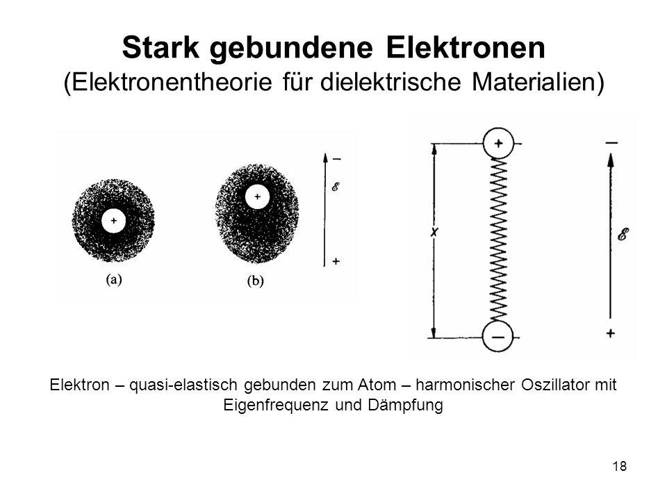 18 Stark gebundene Elektronen (Elektronentheorie für dielektrische Materialien) Elektron – quasi-elastisch gebunden zum Atom – harmonischer Oszillator
