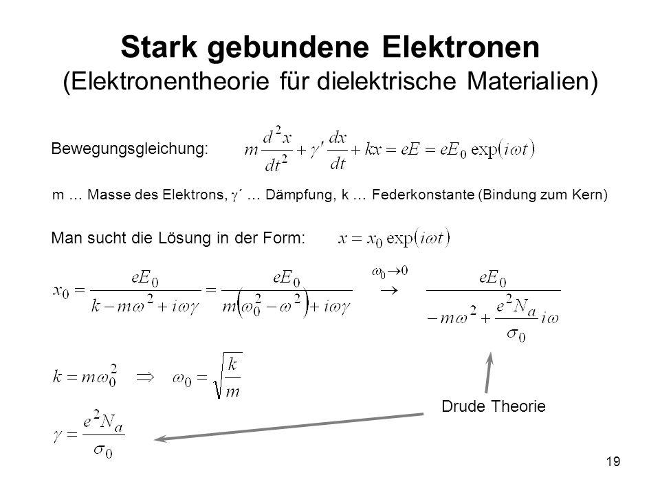 19 Stark gebundene Elektronen (Elektronentheorie für dielektrische Materialien) Bewegungsgleichung: m … Masse des Elektrons, ´ … Dämpfung, k … Federko