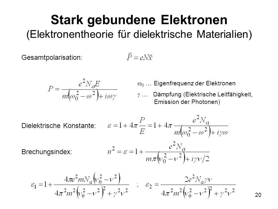 20 Stark gebundene Elektronen (Elektronentheorie für dielektrische Materialien) Gesamtpolarisation: Dielektrische Konstante: Brechungsindex: 0 … Eigen