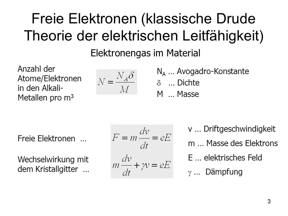 3 Freie Elektronen (klassische Drude Theorie der elektrischen Leitfähigkeit) Elektronengas im Material Anzahl der Atome/Elektronen in den Alkali- Meta