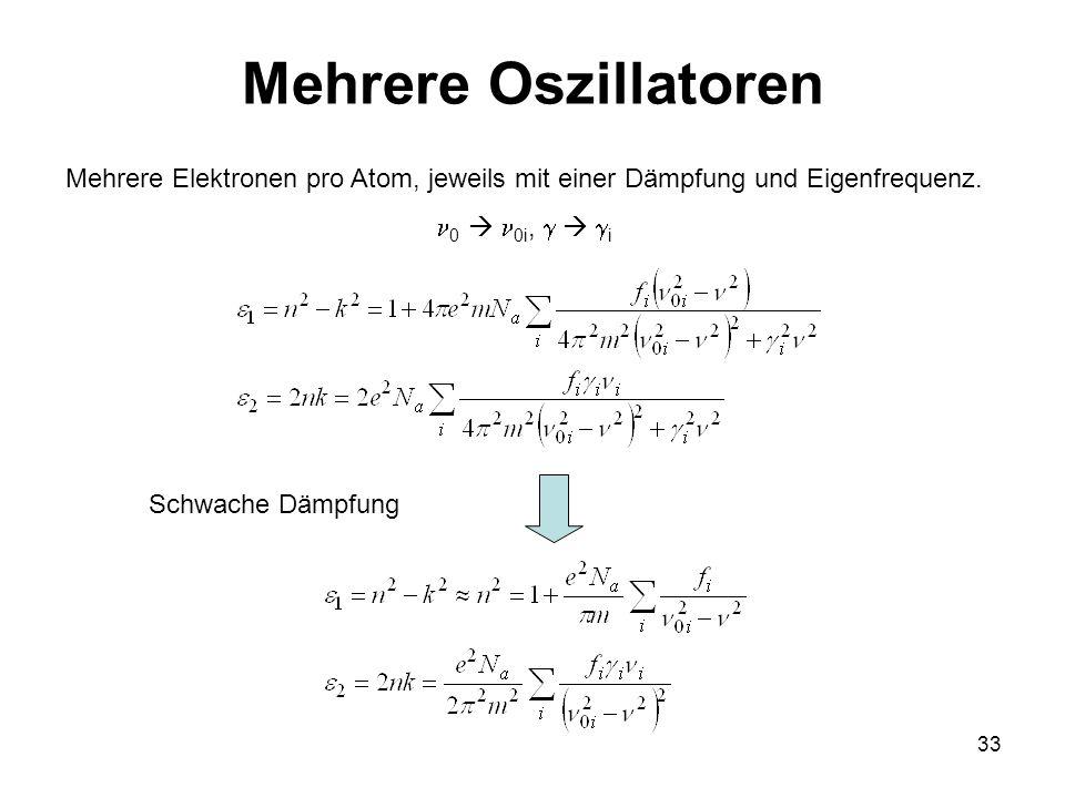33 Mehrere Oszillatoren Mehrere Elektronen pro Atom, jeweils mit einer Dämpfung und Eigenfrequenz. 0 0i, i Schwache Dämpfung