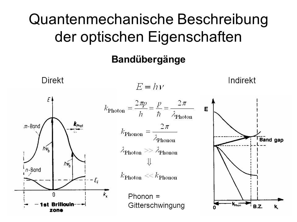 36 Quantenmechanische Beschreibung der optischen Eigenschaften Bandübergänge DirektIndirekt Phonon = Gitterschwingung